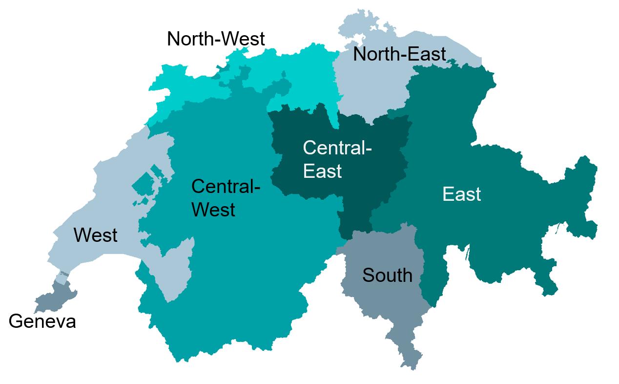 Chart of Swiss regions